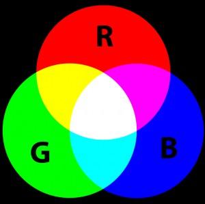RGB LED voor aquarium